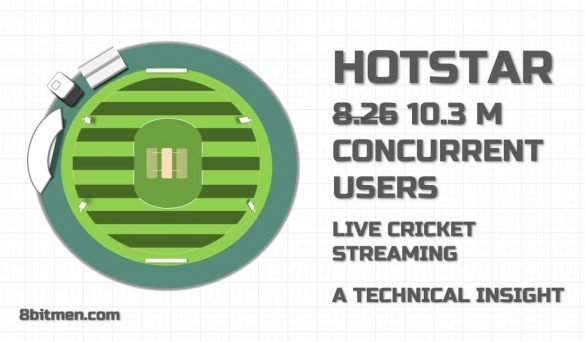 Hotstar architecture 10.3 million concurrent users 8bitmen.com